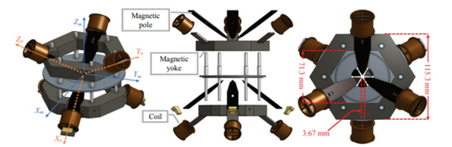 Closed-loop Control Using High Power Hexapole Magnetic Tweezers for 3D Micromanipulation